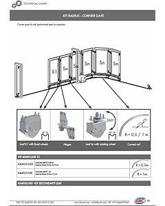 Radius Kit Technical Detail