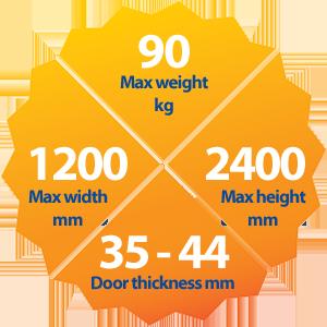 Pocket Door Stat's